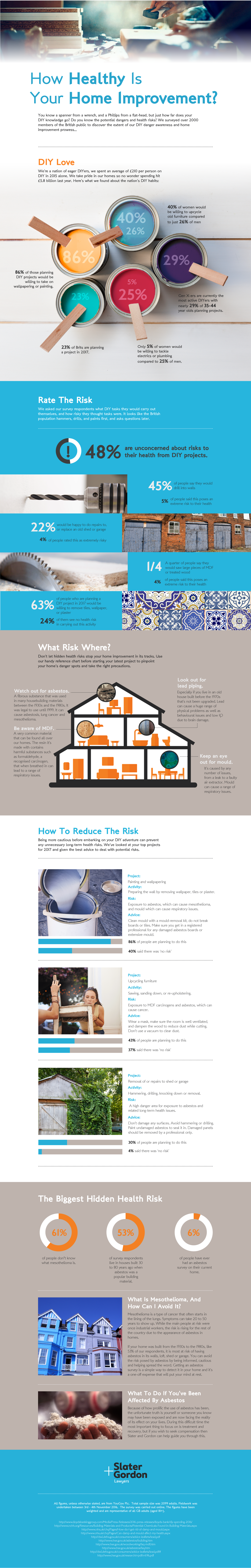 FINALSlaterGordon DIY Infographic v2 (1)